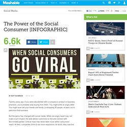 The Power of the Social Consumer [INFOGRAPHIC]