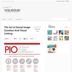 The Art of Social Image Curation And Visual Linking