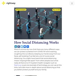 How Social Distancing Works - Rightway