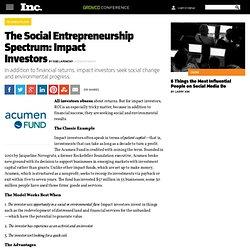 Social Entrepreneurs 2011: Impact Investors