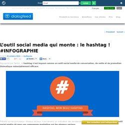 L'outil social media qui monte : le hashtag ! #INFOGRAPHIE