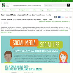Teen Social Media Infographic from Common Sense Media