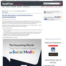 Words That Drive Social Media Shares [INFOGRAPHIC]