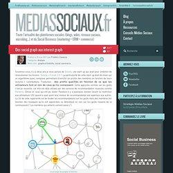Des social graph aux interest graph
