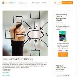 Social Learning Theory Bandura Social Learning Theory