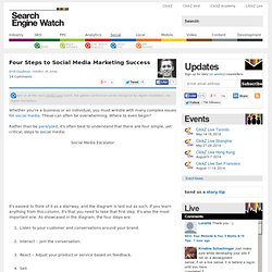 Four Steps to Social Media Marketing Success - Search Engine Wat