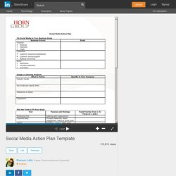 Medios de Comunicación Social del Plan de Acción de plantilla