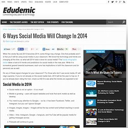 6 Ways Social Media Will Change In 2014