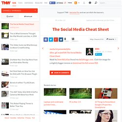 The Social Media Cheat Sheet