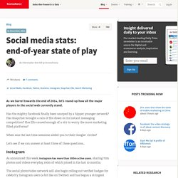 Social media stats: end-of-year state of play