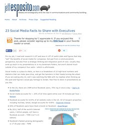 23 Social Media Facts to Share with Executives
