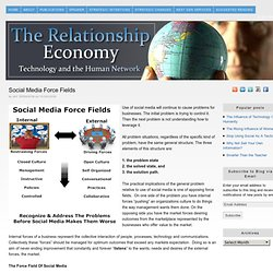 Social Media Force Fields | The Relationship Economy...... - Flo