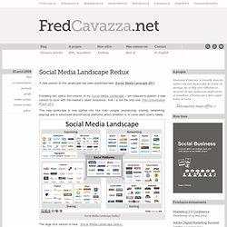Social Media Landscape Redux
