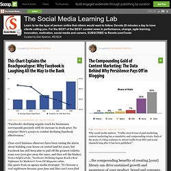Social Media Learning Lab