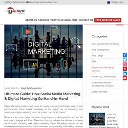 How Social Media Marketing & Digital Marketing Go Hand-in-Hand