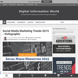 Social Media Marketing Trends 2015
