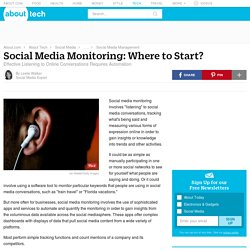 Social Media Monitoring Guide: Where to Start?