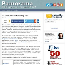 100+ Social Media Monitoring tools