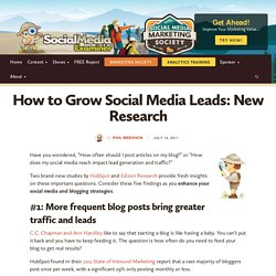 How to Grow Social Media Leads: New Research