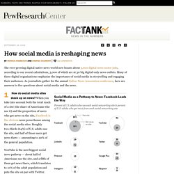 How social media is reshaping news