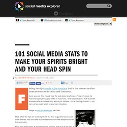 101 Social Media Stats to Make Your Spirits Bright and Your Head Spin