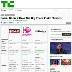 Social Games: How The Big Three Make Millions