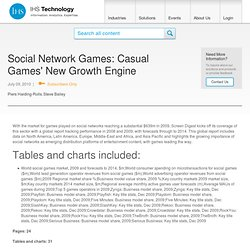 Social Network games market forecast
