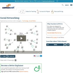 Social Networking in Plain English - Common Craft - Our Product