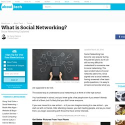 What is Social Networking? - Social Networking Explained