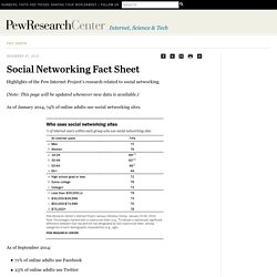 Social Networking Fact Sheet