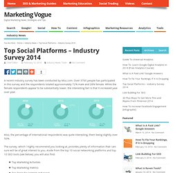 Top Social Platforms - Industry Survey 2014