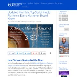 Marketing Tips and Marketing Best Practices from the 60 Second Marketer