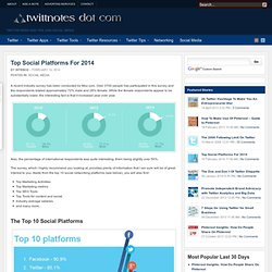 Top Social Platforms For 2014