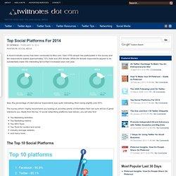 Top Social Platforms For 2014