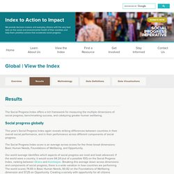 Social Progress Imperative - Social Progress Index