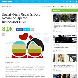 Social Media Users In Love: Romance Update [INFOGRAPHIC]