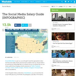 The Social Media Salary Guide [INFOGRAPHIC]