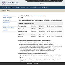 Social Security Administration: Social Security Basic Facts