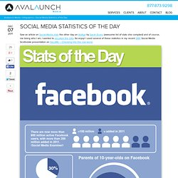 Social Media Statistics of the Day