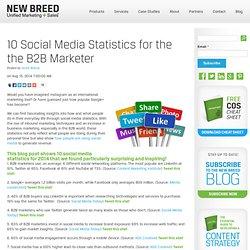 10 Social Media Statistics for the the B2B Marketer
