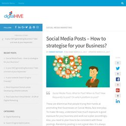 Social Media Posts – How to strategise for your Business?