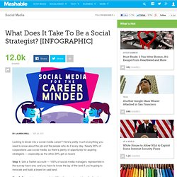 What Does It Take To Be a Social Strategist? [INFOGRAPHIC]