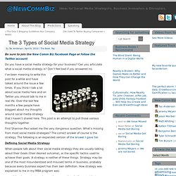 The 3 Types of Social Media Strategy