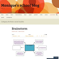 Monique's school blog