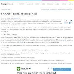 A Social Summer Round Up