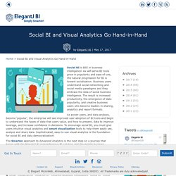 Social BI and Visual Analytics Go Hand-in-Hand