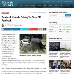 SocialBakers Finds Facebook Videos Overtook YouTube Videos Posted on By Facebook Pages For The First Time - Business Insider