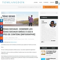 Médias Sociaux : Dominer les Médias Sociaux grâce à ces 8 Types de Contenu [Infographie] -