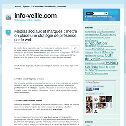 Médias sociaux et marques : mettre en place une stratégie de présence sur le web #veille #branding