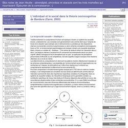 L'individuel et le social dans la théorie sociocognitive de Bandura (Carré, 2003